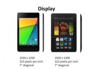 Kindle Fire HDX or Google Nexus 7 - display
