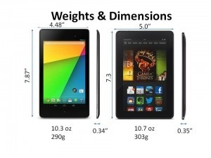 Kindle Fire HDX or Google Nexus 7 - weights and dimensions