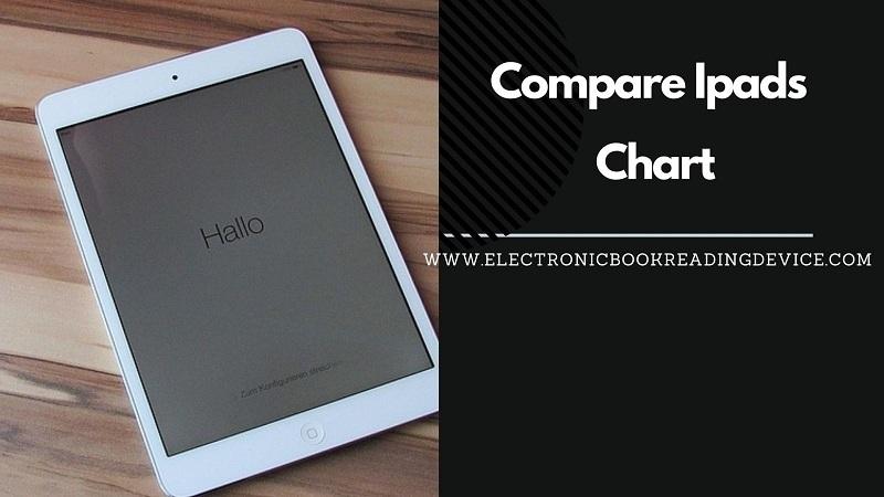 Compare iPads Apple Chart 2021